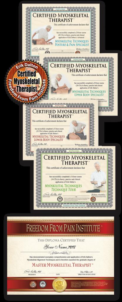 MMT certificates